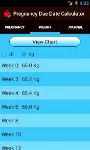 Pregnancy deadline calculator pregnancy may