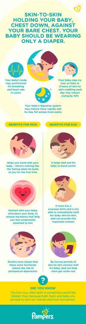 Skin-to-Skin Contact with Newborn