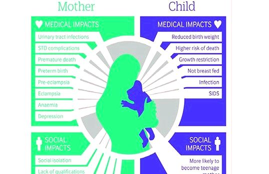 Stress and coping in fathers of newborns: comparisons of planned versus unplanned pregnancy. - pubmed - ncbi and also to determine whether
