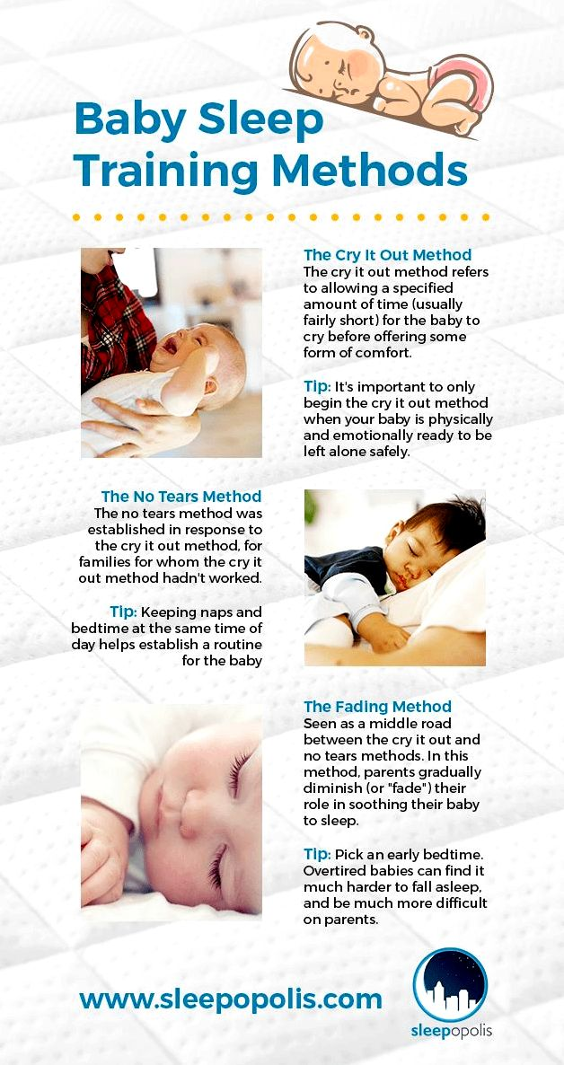 The amount of crying in sleep training – baby sleep training To go in the